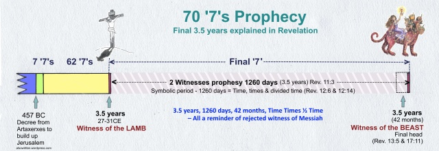 THE PROPHECY00