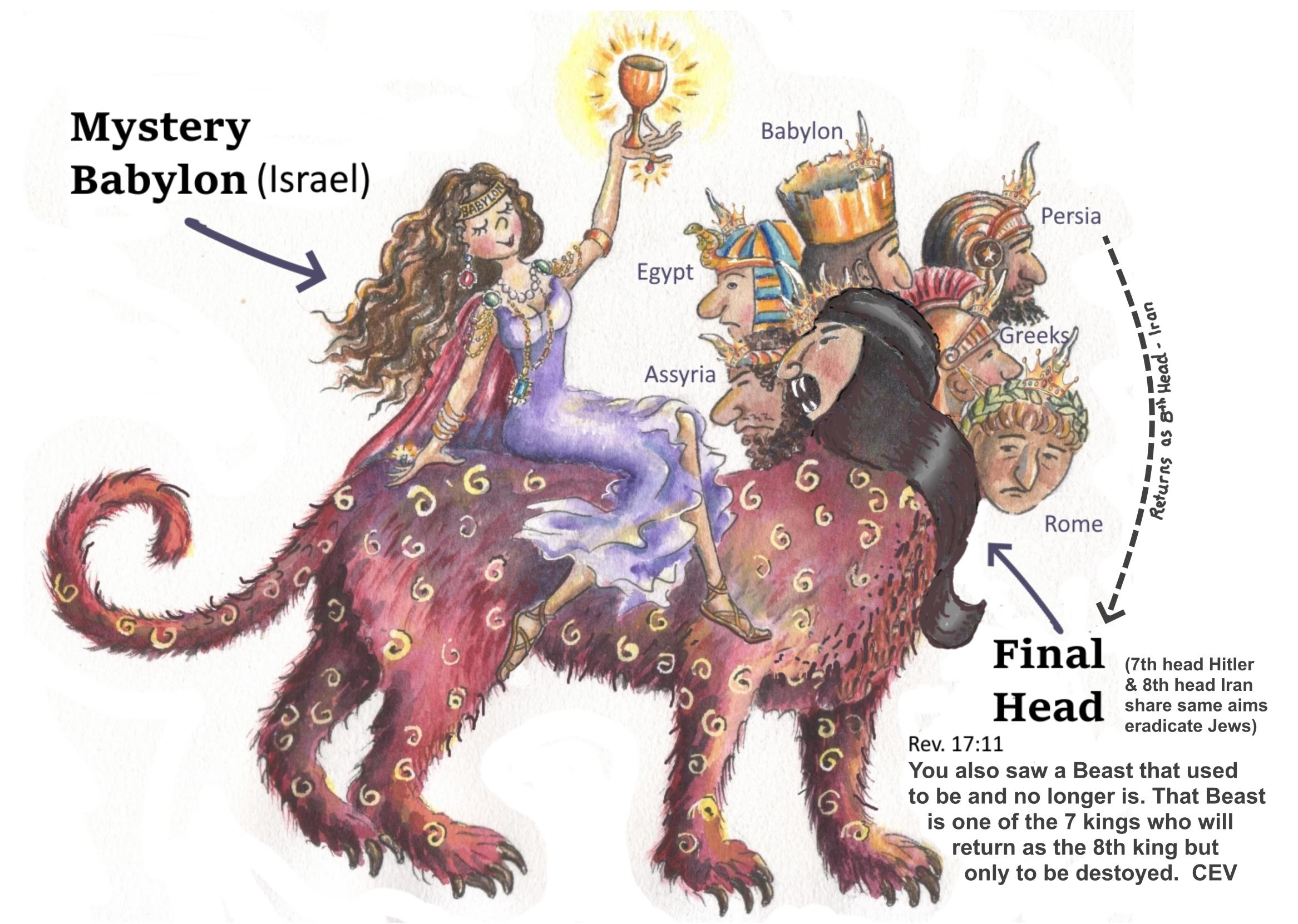 Final Head