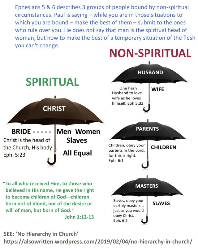 Umbrella of Ephesians 5